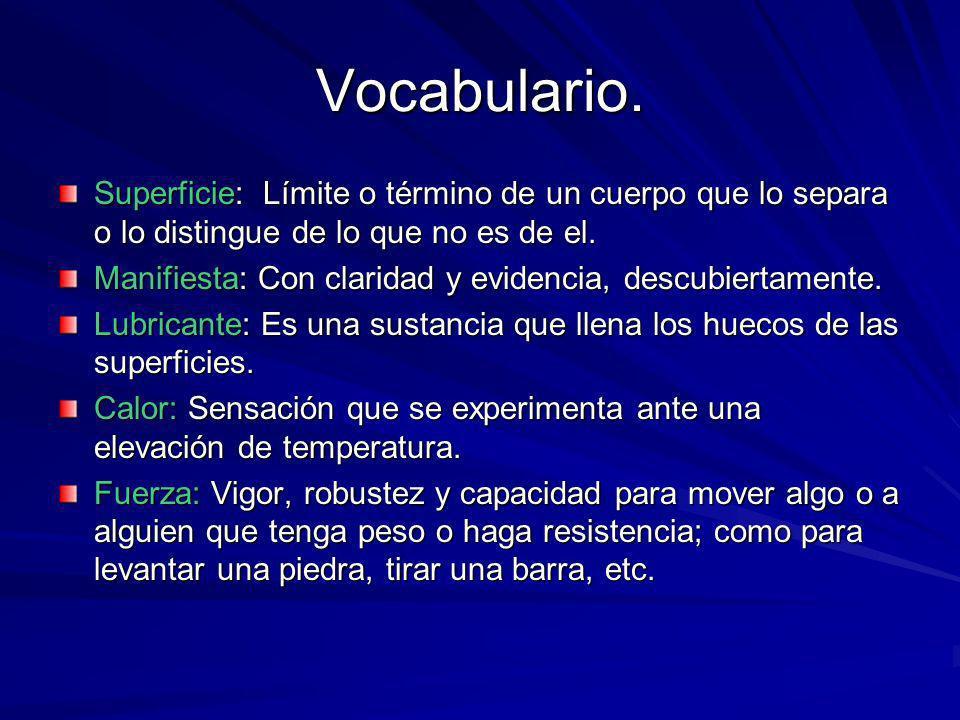 Vocabulario. Superficie: Límite o término de un cuerpo que lo separa o lo distingue de lo que no es de el. Manifiesta: Con claridad y evidencia, descu