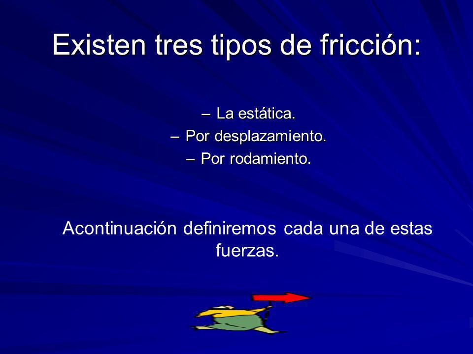 Existen tres tipos de fricción: –La estática. –Por desplazamiento. –Por rodamiento. Acontinuación definiremos cada una de estas fuerzas.