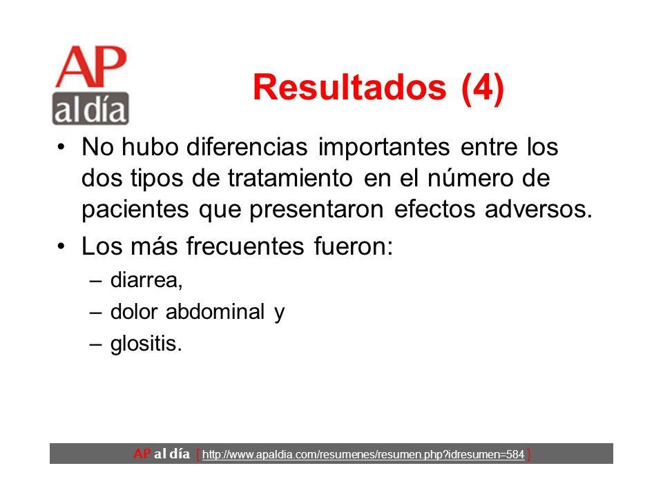 AP al día [ http://www.apaldia.com/resumenes/resumen.php?idresumen=584 ] Resultados (3) Análisis por subgrupos: –Los resultados fueron similares en: e
