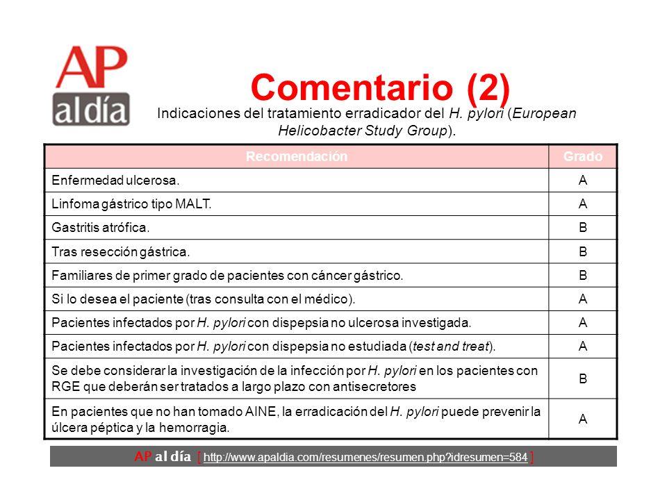 AP al día [ http://www.apaldia.com/resumenes/resumen.php idresumen=584 ] Comentario (1) La interaccion entre el H.