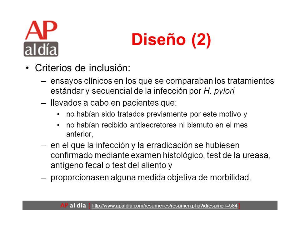 AP al día [ http://www.apaldia.com/resumenes/resumen.php idresumen=584 ] Diseño (1) Metaanálisis.