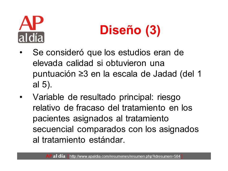 AP al día [ http://www.apaldia.com/resumenes/resumen.php idresumen=584 ] Diseño (2) Criterios de inclusión: –ensayos clínicos en los que se comparaban los tratamientos estándar y secuencial de la infección por H.
