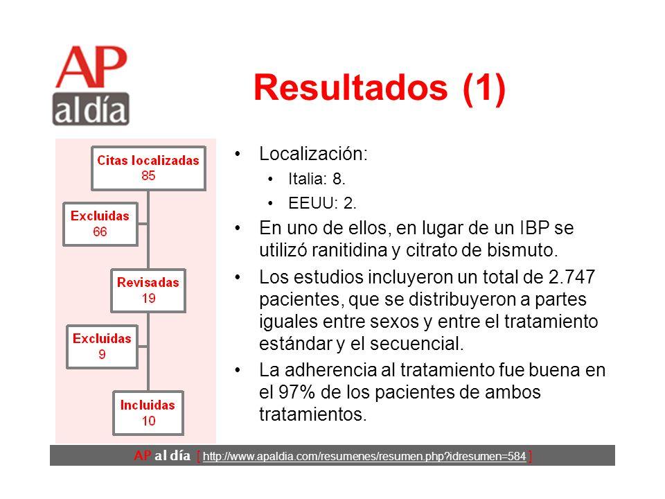 AP al día [ http://www.apaldia.com/resumenes/resumen.php?idresumen=584 ] Diseño (3) Se consideró que los estudios eran de elevada calidad si obtuviero