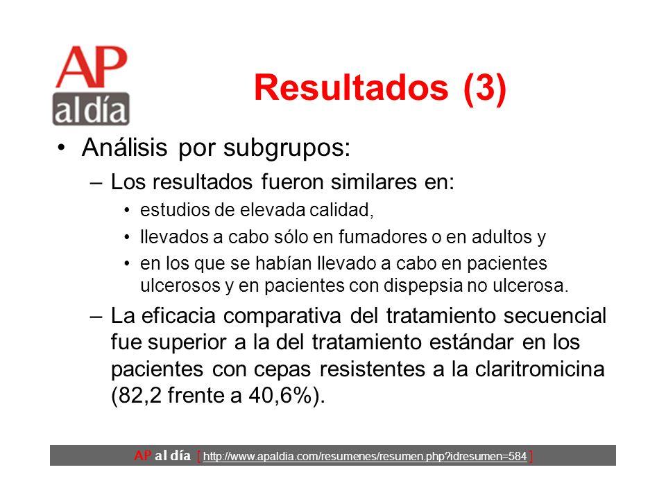 AP al día [ http://www.apaldia.com/resumenes/resumen.php idresumen=584 ] Resultados (2) El tratamiento estándar fue eficaz en el 76,9% de los casos, mientras que el tratamiento secuencial lo fue en el 93,4%, lo que supone un riesgo relativo de fracaso del 29% (IC95% 23 a 36%).