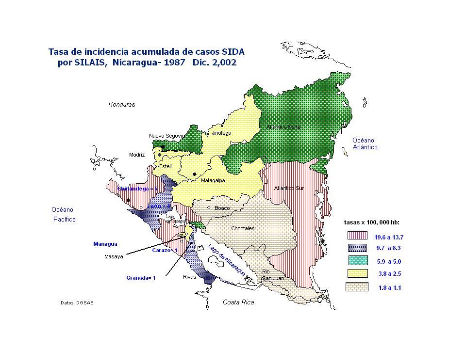 SITUACION DE VIH/SIDA POR EDAD Y SEXO.NICARAGUA 1987 - Marzo 2003.