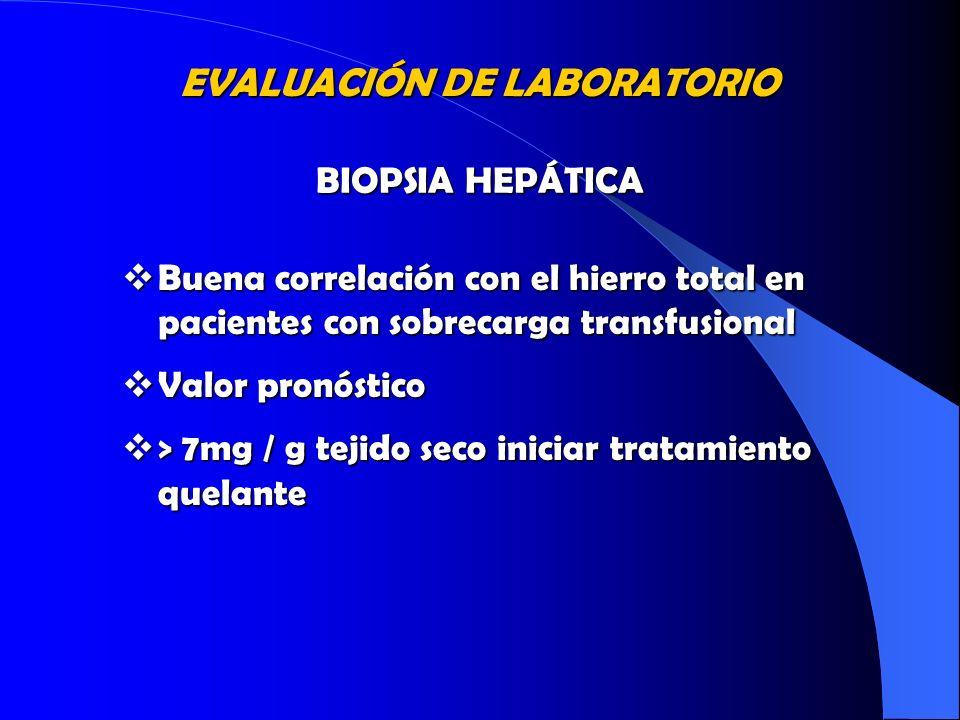 Buena correlación con el hierro total en pacientes con sobrecarga transfusional Buena correlación con el hierro total en pacientes con sobrecarga tran
