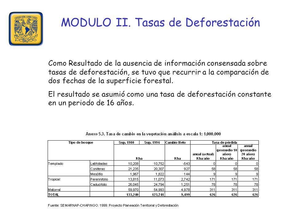 MODULO II. Tasas de Deforestación Como Resultado de la ausencia de información consensada sobre tasas de deforestación, se tuvo que recurrir a la comp