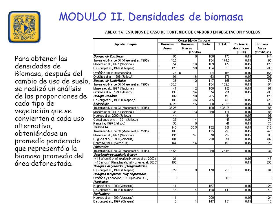 MODULO II. Densidades de biomasa Para obtener las densidades de Biomasa, después del cambio de uso de suelo, se realizó un análisis de las proporcione