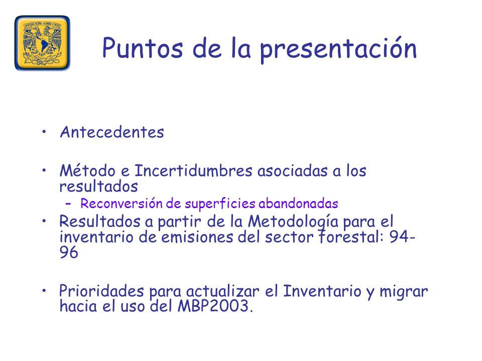 Puntos de la presentación Antecedentes Método e Incertidumbres asociadas a los resultados –Reconversión de superficies abandonadas Resultados a partir