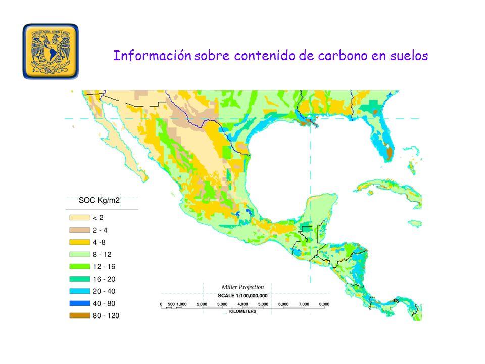 Información sobre contenido de carbono en suelos