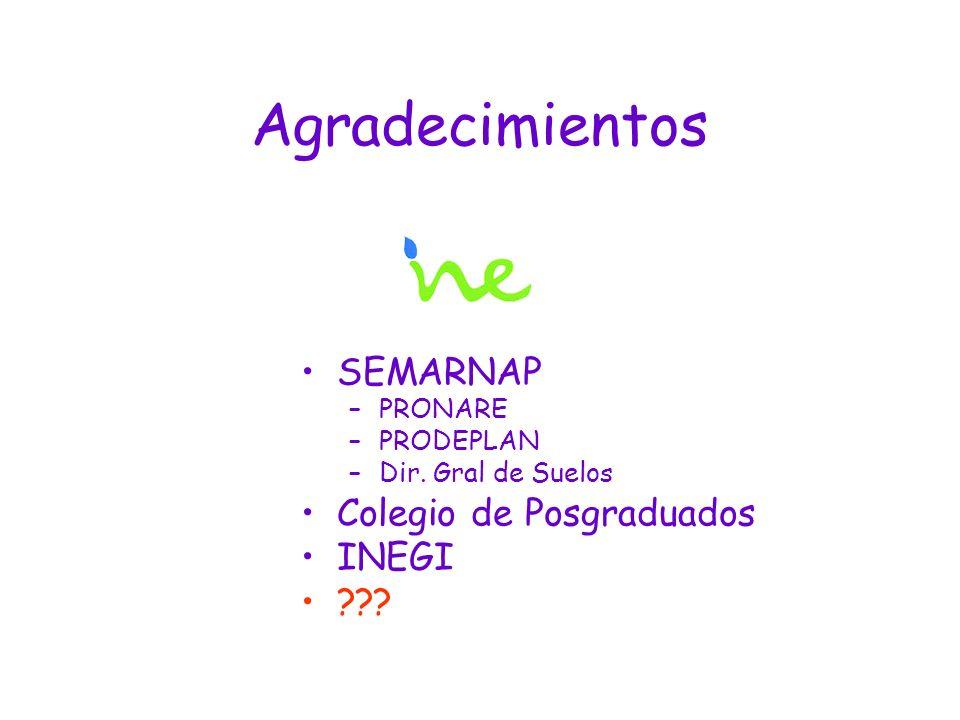 Agradecimientos SEMARNAP –PRONARE –PRODEPLAN –Dir. Gral de Suelos Colegio de Posgraduados INEGI ???