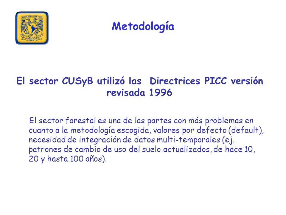 Metodología El sector CUSyB utilizó las Directrices PICC versión revisada 1996 El sector forestal es una de las partes con más problemas en cuanto a la metodología escogida, valores por defecto (default), necesidad de integración de datos multi-temporales (ej.