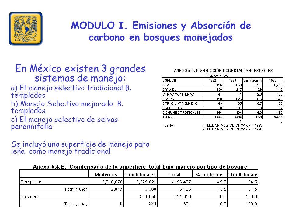 En México existen 3 grandes sistemas de manejo: a) El manejo selectivo tradicional B.