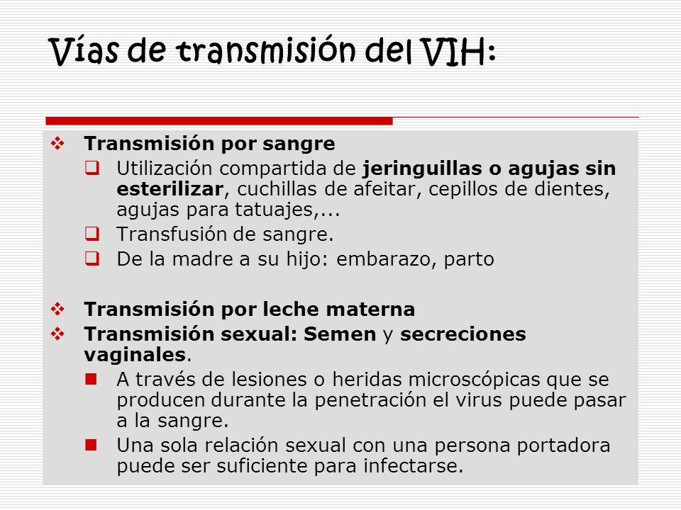 Vías de transmisión del VIH: Transmisión por sangre Utilización compartida de jeringuillas o agujas sin esterilizar, cuchillas de afeitar, cepillos de