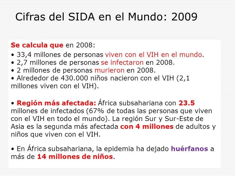 Cifras del SIDA en el Mundo: 2009 Se calcula que en 2008: 33,4 millones de personas viven con el VIH en el mundo. 2,7 millones de personas se infectar