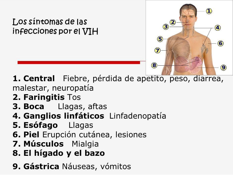 Los síntomas de las infecciones por el VIH 1. Central Fiebre, pérdida de apetito, peso, diarrea, malestar, neuropatía 2. Faringitis Tos 3. Boca Llagas