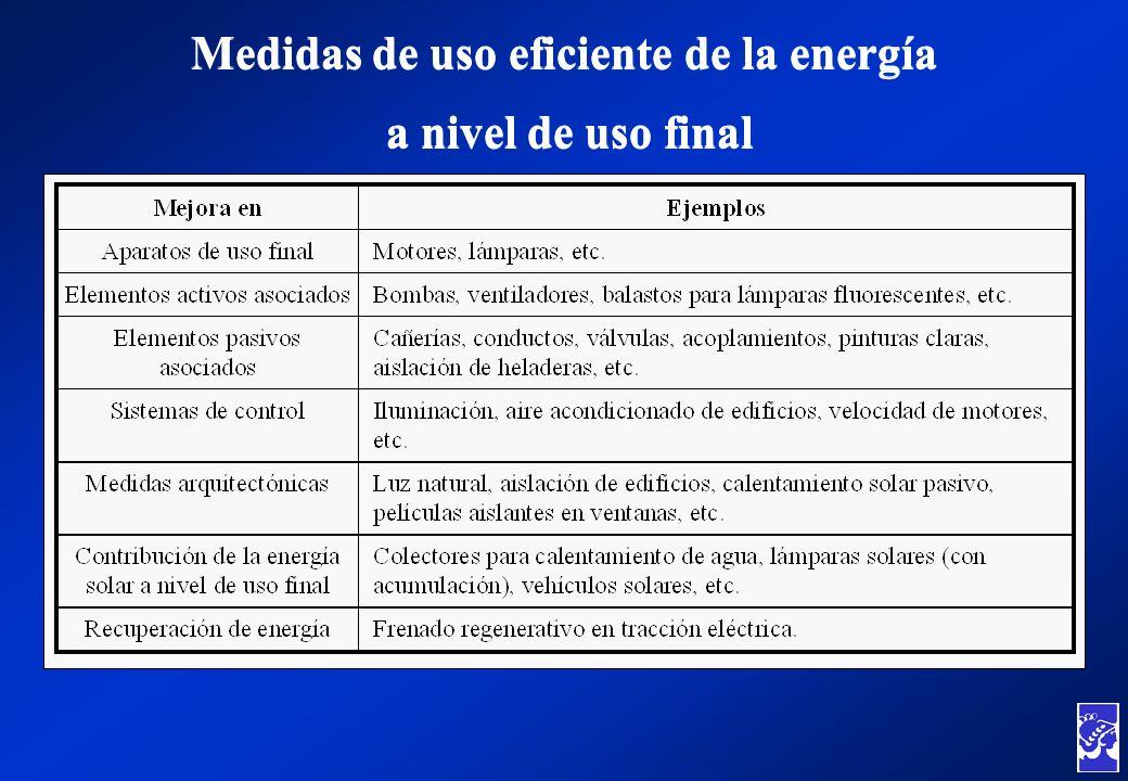Medidas de uso eficiente de la energía a nivel de uso final Medidas de uso eficiente de la energía a nivel de uso final