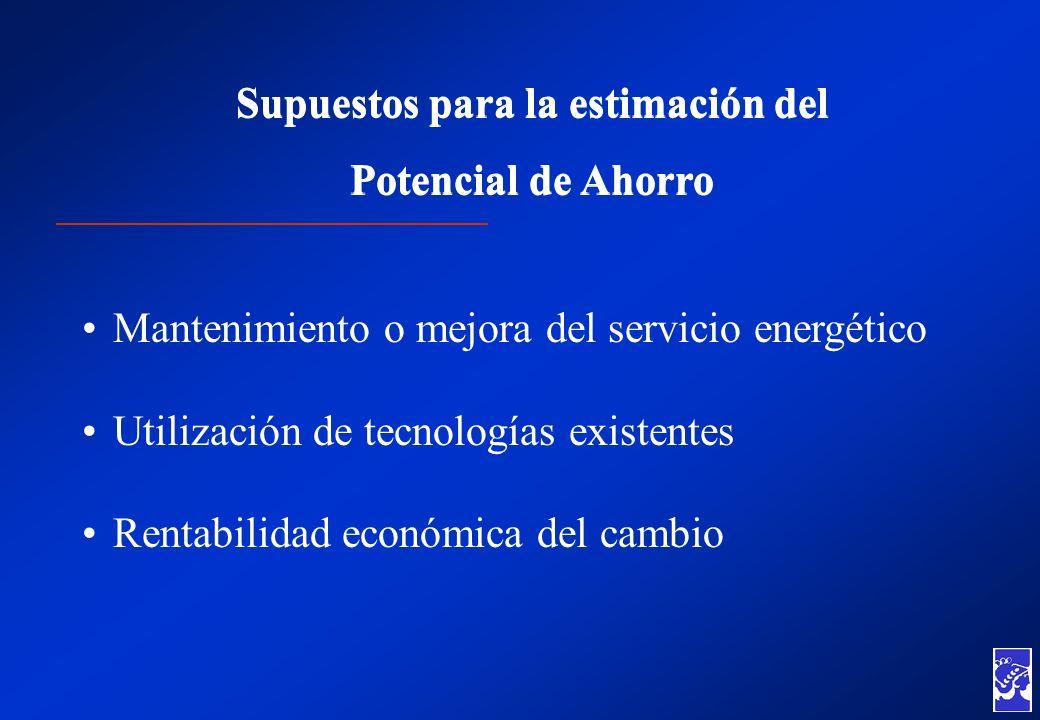 Supuestos para la estimación del Potencial de Ahorro Supuestos para la estimación del Potencial de Ahorro Mantenimiento o mejora del servicio energéti