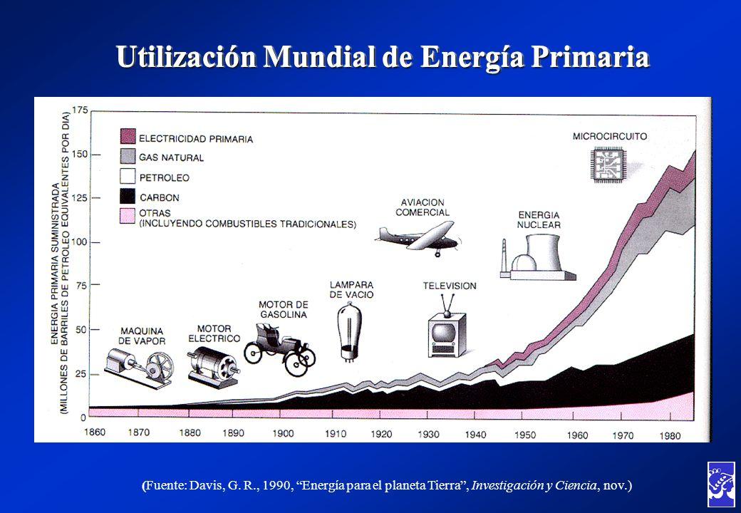 Utilización Mundial de Energía Primaria (Fuente: Davis, G. R., 1990, Energía para el planeta Tierra, Investigación y Ciencia, nov.)
