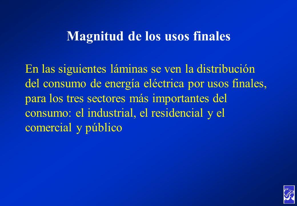 Magnitud de los usos finales En las siguientes láminas se ven la distribución del consumo de energía eléctrica por usos finales, para los tres sectore
