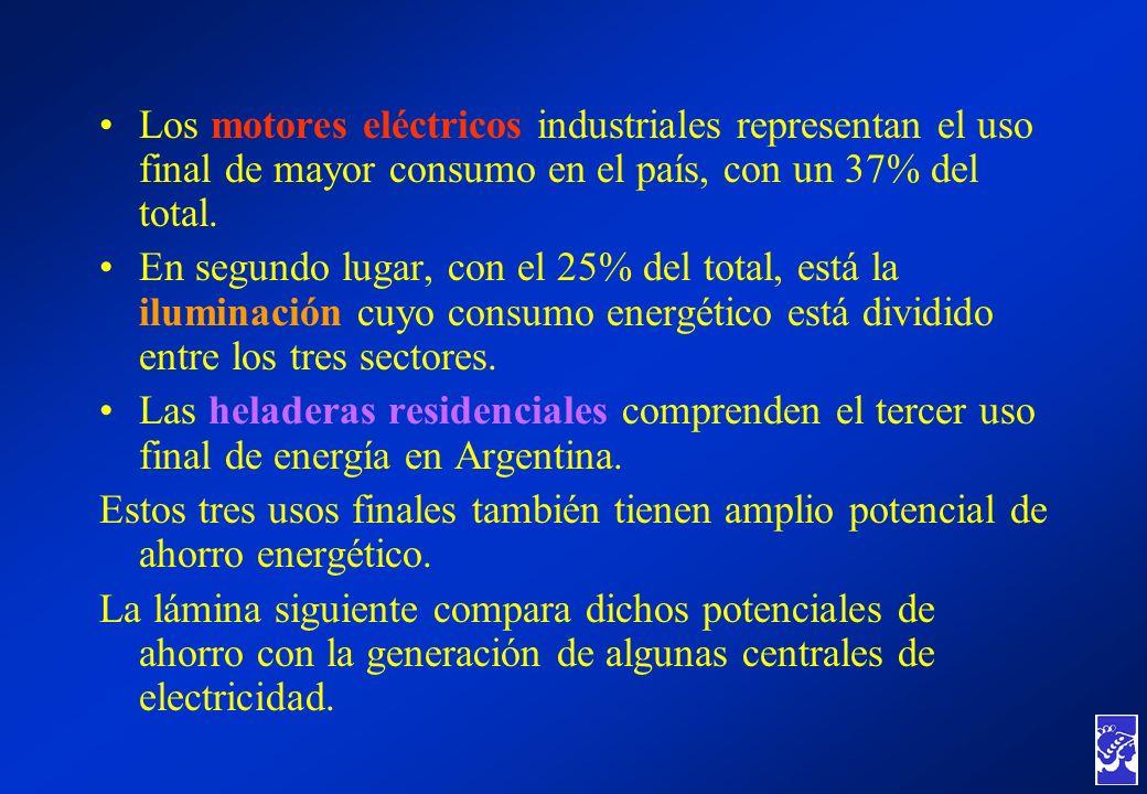 Los motores eléctricos industriales representan el uso final de mayor consumo en el país, con un 37% del total. En segundo lugar, con el 25% del total