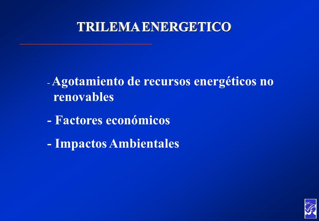 TRILEMA ENERGETICO - Agotamiento de recursos energéticos no renovables - Factores económicos - Impactos Ambientales
