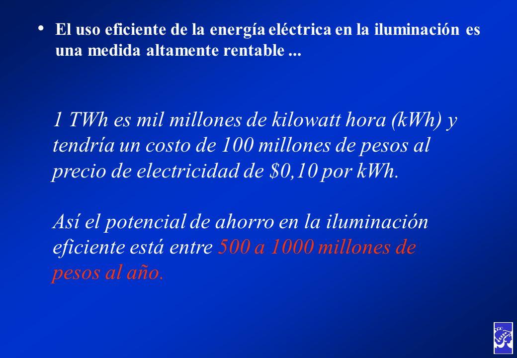 El uso eficiente de la energía eléctrica en la iluminación es una medida altamente rentable... 1 TWh es mil millones de kilowatt hora (kWh) y tendría