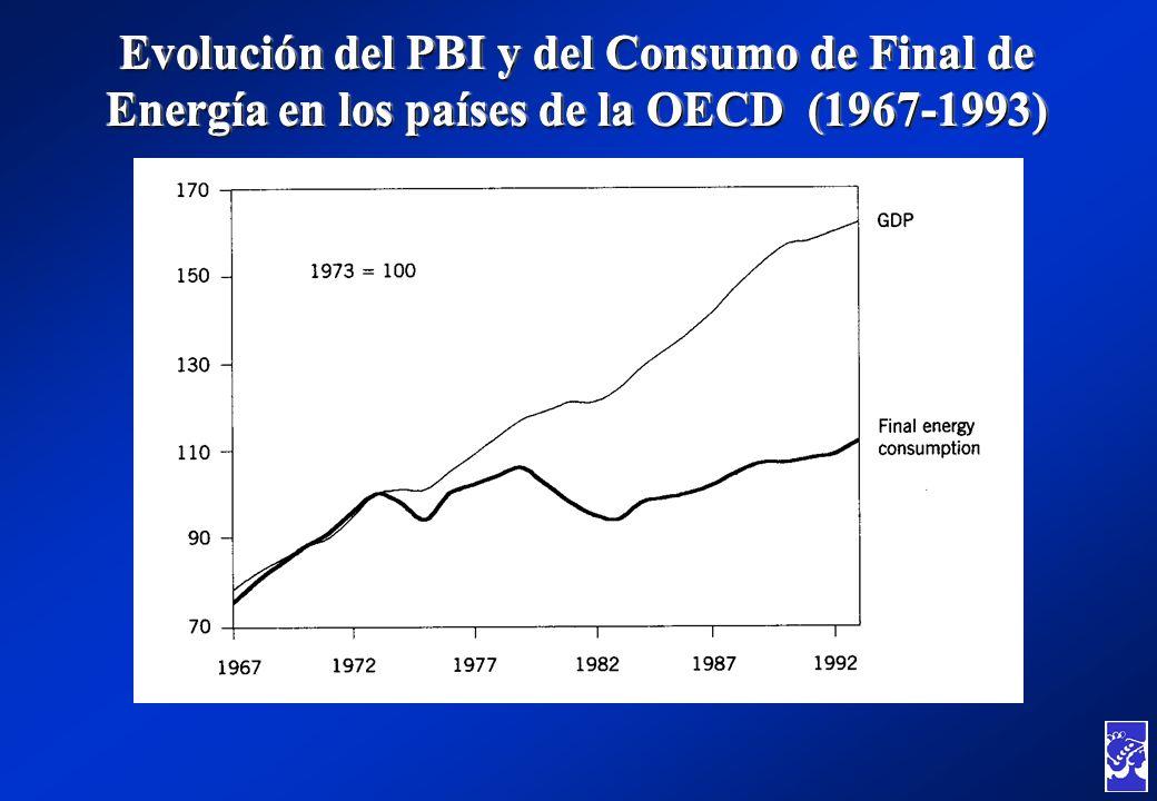 Evolución del PBI y del Consumo de Final de Energía en los países de la OECD (1967-1993)