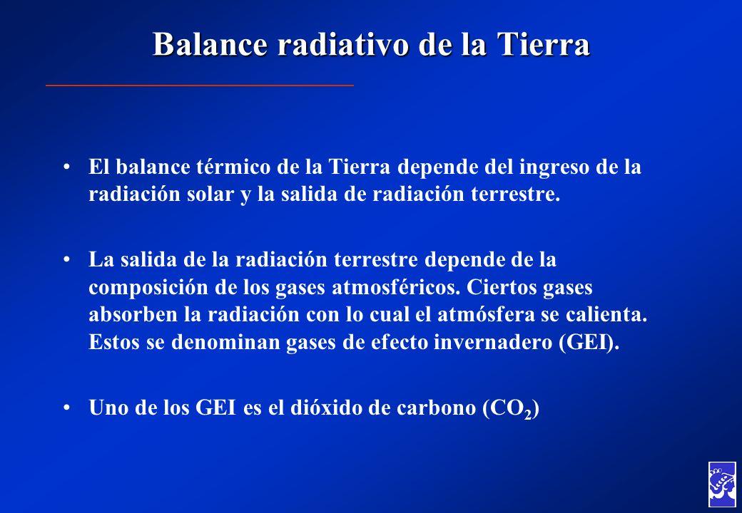 Balance radiativo de la Tierra El balance térmico de la Tierra depende del ingreso de la radiación solar y la salida de radiación terrestre. La salida