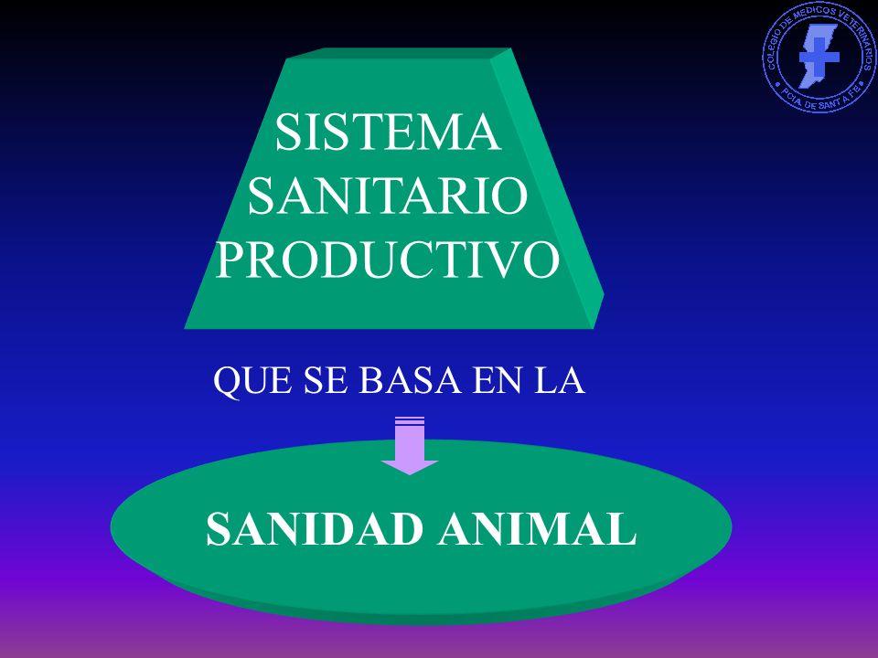 QUE SE BASA EN LA SISTEMA SANITARIO PRODUCTIVO SANIDAD ANIMAL