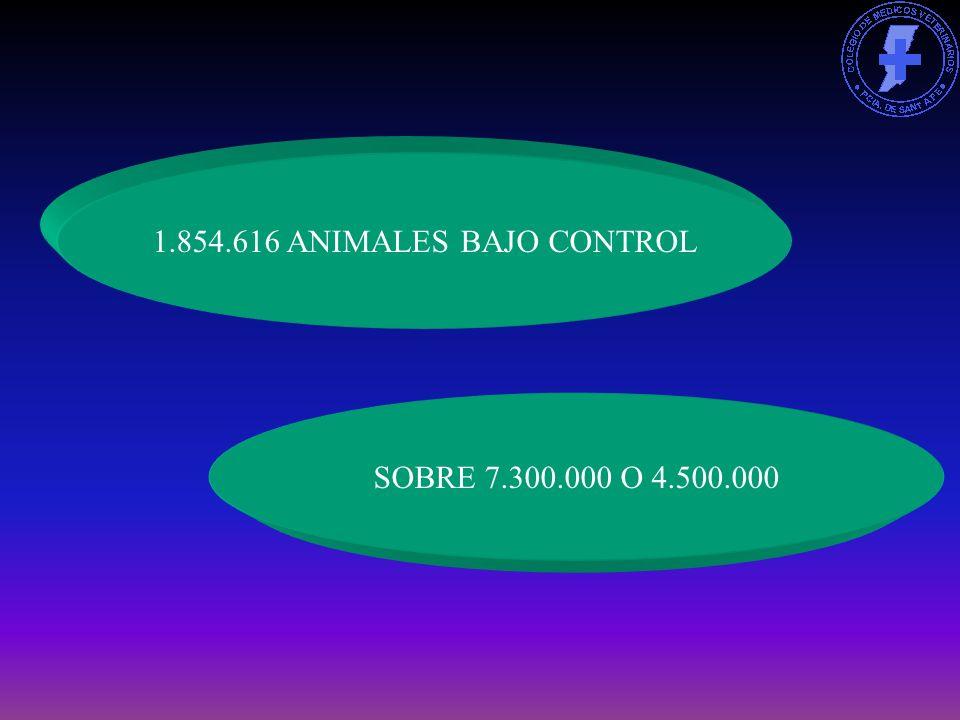 1.854.616 ANIMALES BAJO CONTROL SOBRE 7.300.000 O 4.500.000