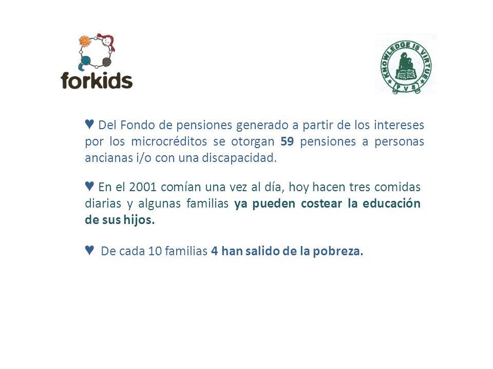 Del Fondo de pensiones generado a partir de los intereses por los microcréditos se otorgan 59 pensiones a personas ancianas i/o con una discapacidad.
