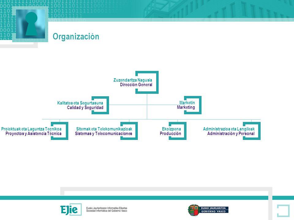 Áreas de actuación y servicios Gestión de Infraestructuras: Sistemas de Información y Redes de Comunicación Albergue y Operación de Sistemas de Información Telecomunicaciones y Seguridad Instalación de Equipamiento Hardware y Software Mantenimiento Hardware y Software Consultoría y Proyectos Consultoría y Desarrollo de Proyectos Software Implantación de Software y Aplicaciones Gestión de Proyectos Comunes Soporte a Usuarios Centro de Atención a Usuarios (CAU) Seguridad y Acceso Usuario (SASU) Soporte Software Formación a Usuarios Asistencia Técnica Desarrollo de Aplicaciones Mantenimiento Correctivo y Adaptativo
