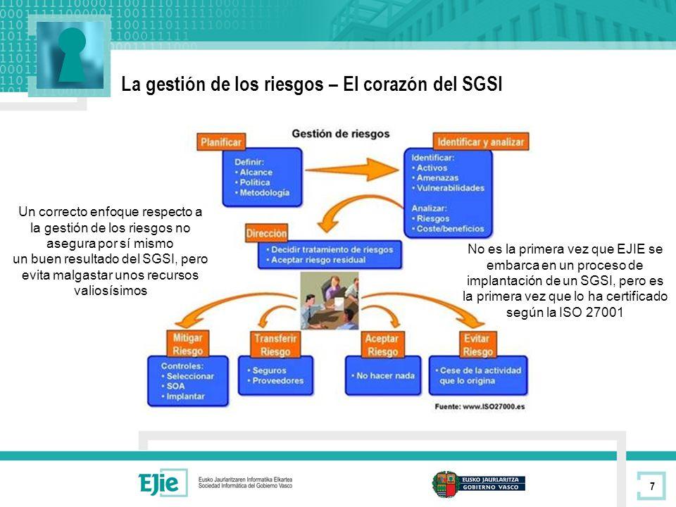 7 La gestión de los riesgos – El corazón del SGSI Un correcto enfoque respecto a la gestión de los riesgos no asegura por sí mismo un buen resultado del SGSI, pero evita malgastar unos recursos valiosísimos No es la primera vez que EJIE se embarca en un proceso de implantación de un SGSI, pero es la primera vez que lo ha certificado según la ISO 27001