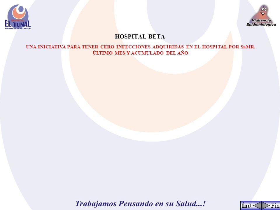 HOSPITAL BETA UNA INICIATIVA PARA TENER CERO INFECCIONES ADQUIRIDAS EN EL HOSPITAL POR SaMR. ÚLTIMO MES Y ACUMULADO DEL AÑO FinÍnd