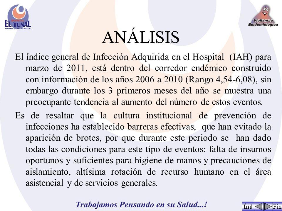 ANÁLISIS El índice general de Infección Adquirida en el Hospital (IAH) para marzo de 2011, está dentro del corredor endémico construido con informació