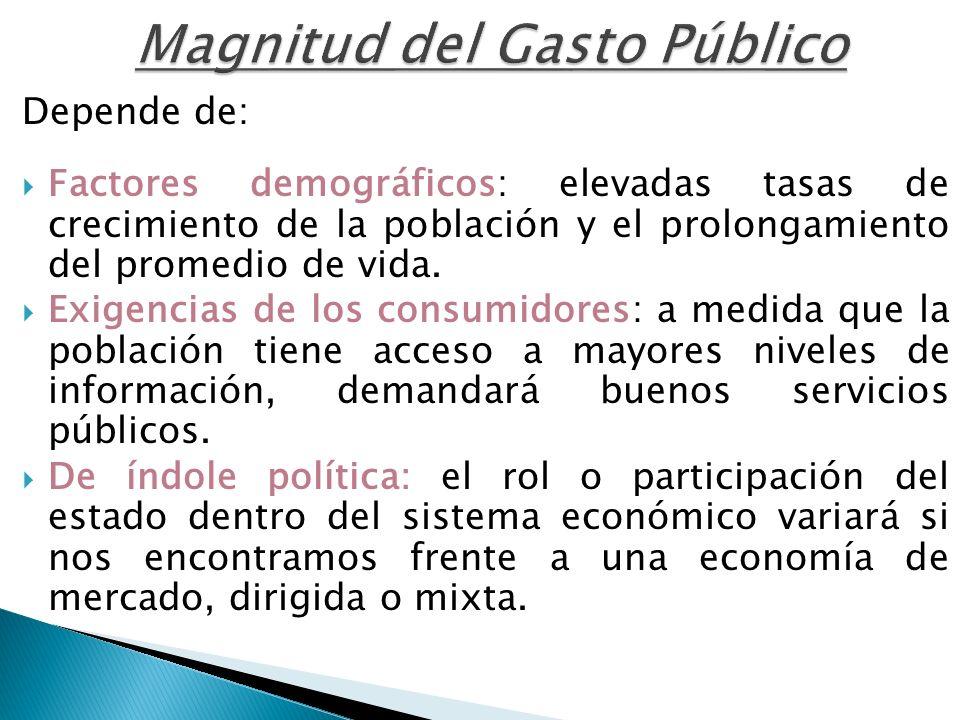 Magnitud del Gasto Público Depende de: Factores demográficos: elevadas tasas de crecimiento de la población y el prolongamiento del promedio de vida.