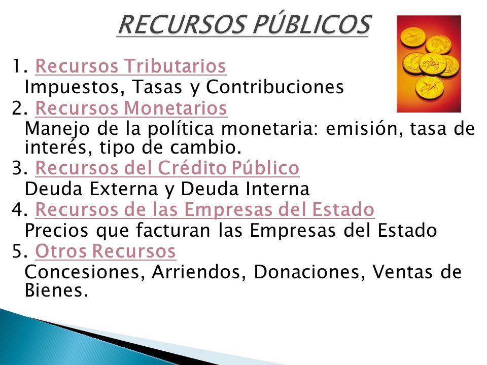 RECURSOS PÚBLICOS 1. Recursos Tributarios Impuestos, Tasas y Contribuciones 2. Recursos Monetarios Manejo de la política monetaria: emisión, tasa de i