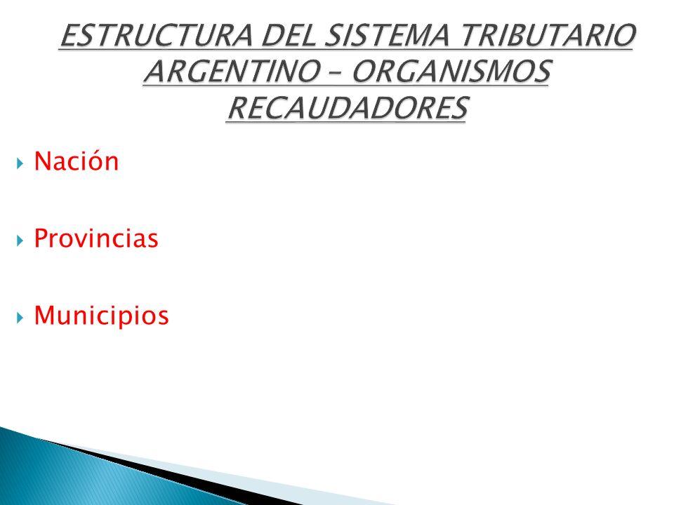 ESTRUCTURA DEL SISTEMA TRIBUTARIO ARGENTINO – ORGANISMOS RECAUDADORES Nación Provincias Municipios