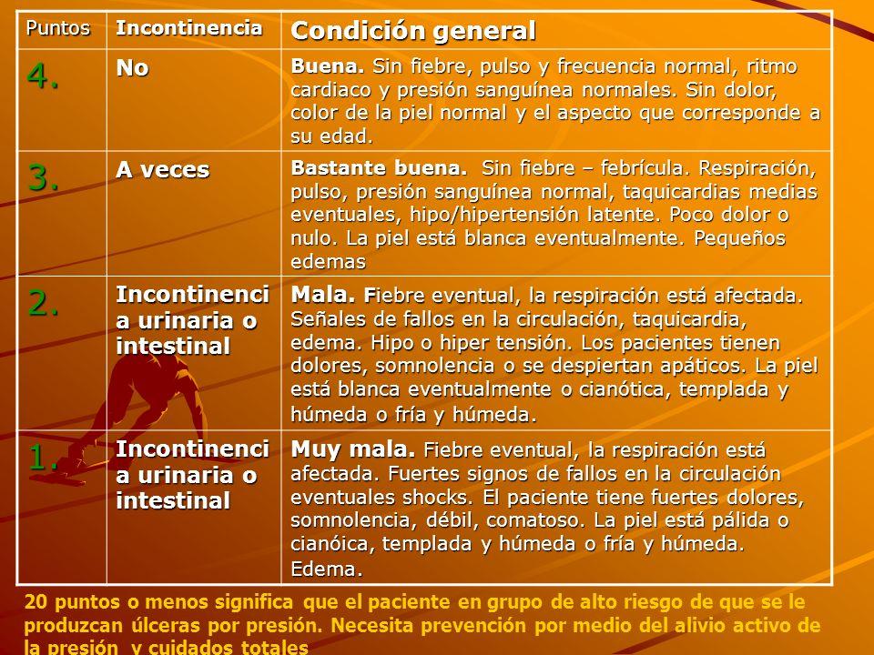 PuntosIncontinencia Condición general 4.No Buena.