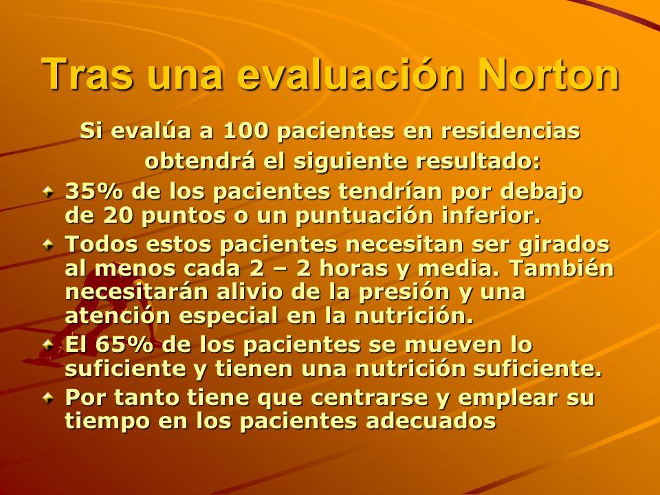 Tras una evaluación Norton Si evalúa a 100 pacientes en residencias obtendrá el siguiente resultado: 35% de los pacientes tendrían por debajo de 20 puntos o un puntuación inferior.