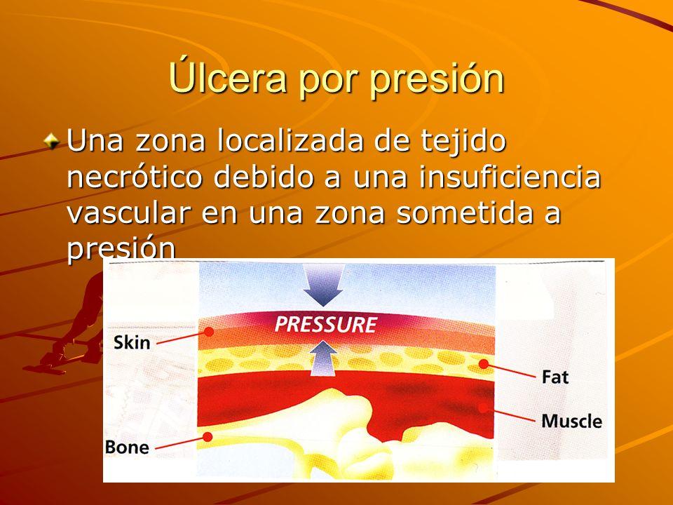 Úlcera por presión Una zona localizada de tejido necrótico debido a una insuficiencia vascular en una zona sometida a presión