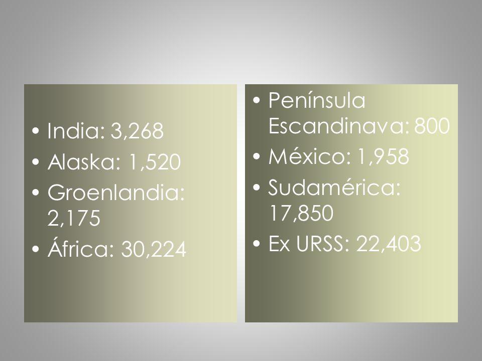 India: 3,268 Alaska: 1,520 Groenlandia: 2,175 África: 30,224 Península Escandinava: 800 México: 1,958 Sudamérica: 17,850 Ex URSS: 22,403
