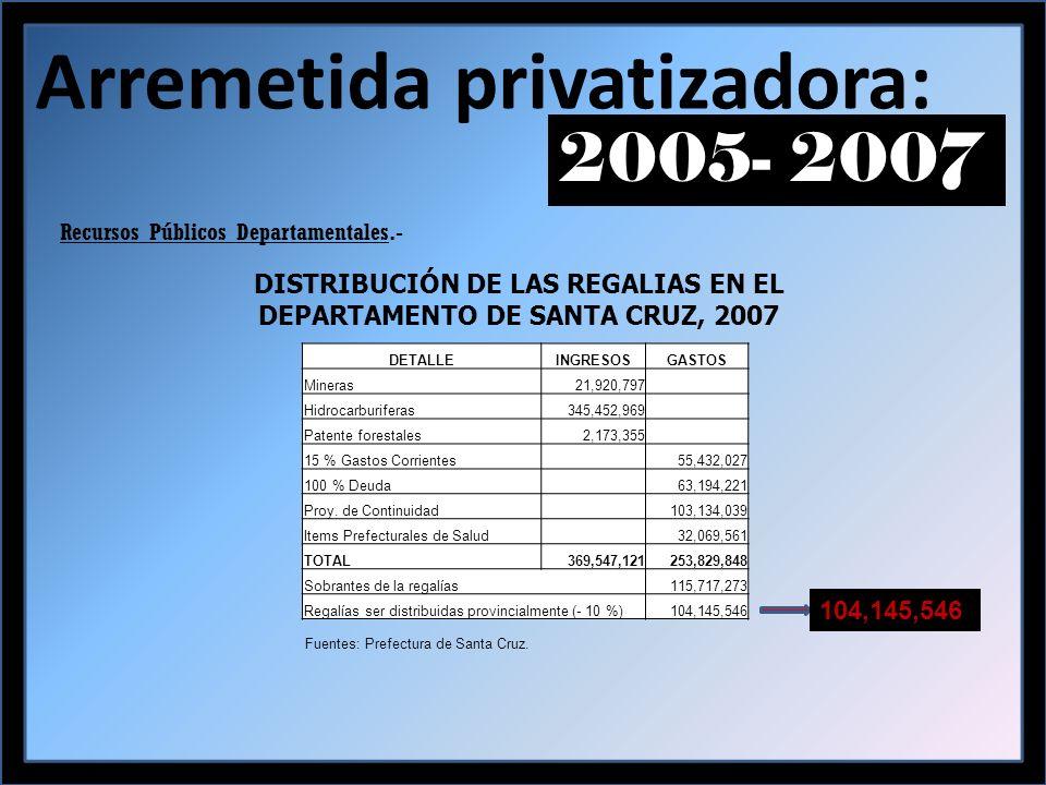 Arremetida privatizadora: 2005- 2007 Recursos Públicos Departamentales.- DETALLEINGRESOSGASTOS Mineras21,920,797 Hidrocarburiferas345,452,969 Patente forestales2,173,355 15 % Gastos Corrientes55,432,027 100 % Deuda63,194,221 Proy.