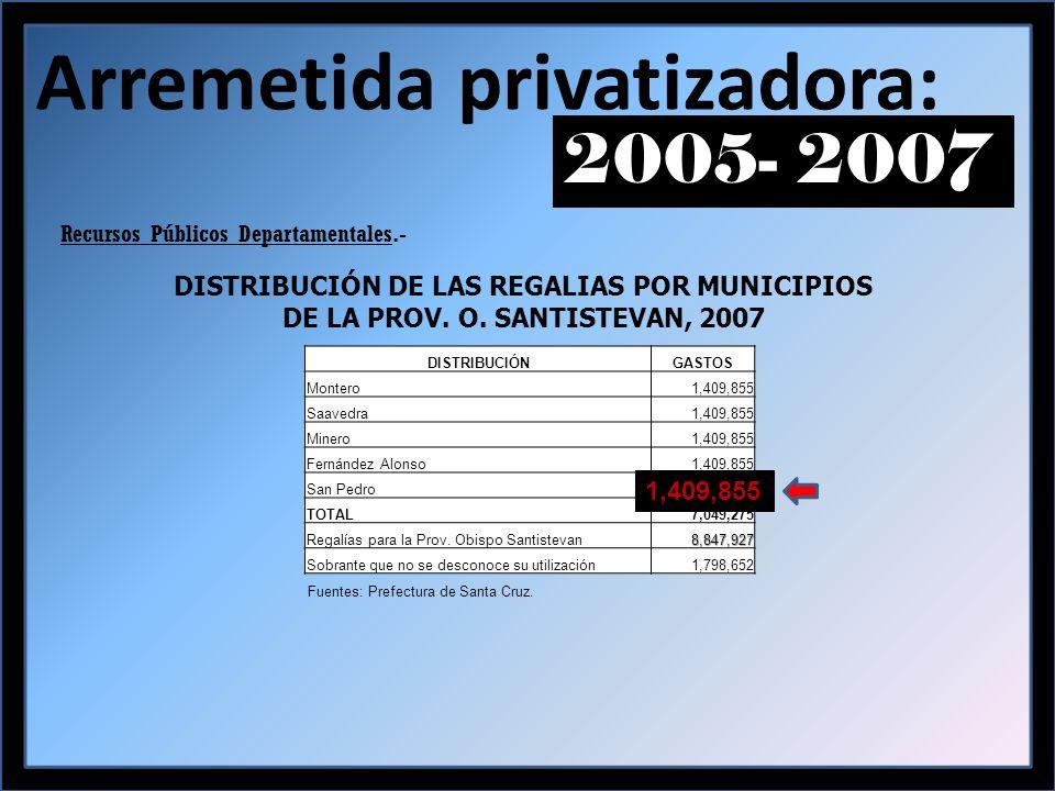 Arremetida privatizadora: 2005- 2007 Recursos Públicos Departamentales.- DISTRIBUCIÓNGASTOS Montero1,409,855 Saavedra1,409,855 Minero1,409,855 Fernández Alonso1,409,855 San Pedro1,409,855 TOTAL7,049,275 Regalías para la Prov.