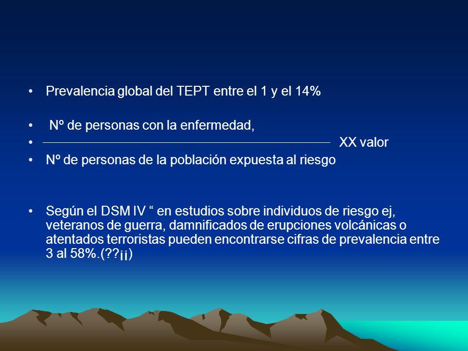 Prevalencia global del TEPT entre el 1 y el 14% Nº de personas con la enfermedad, XX valor Nº de personas de la población expuesta al riesgo Según el