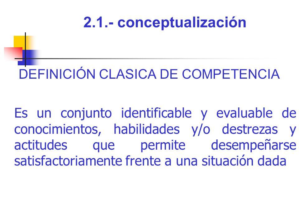 2.1.- conceptualización DEFINICIÓN CLASICA DE COMPETENCIA Es un conjunto identificable y evaluable de conocimientos, habilidades y/o destrezas y actit