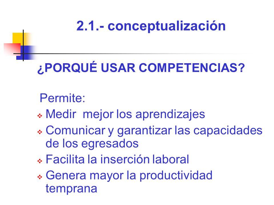 2.1.- conceptualización ¿PORQUÉ USAR COMPETENCIAS? Permite: Medir mejor los aprendizajes Comunicar y garantizar las capacidades de los egresados Facil