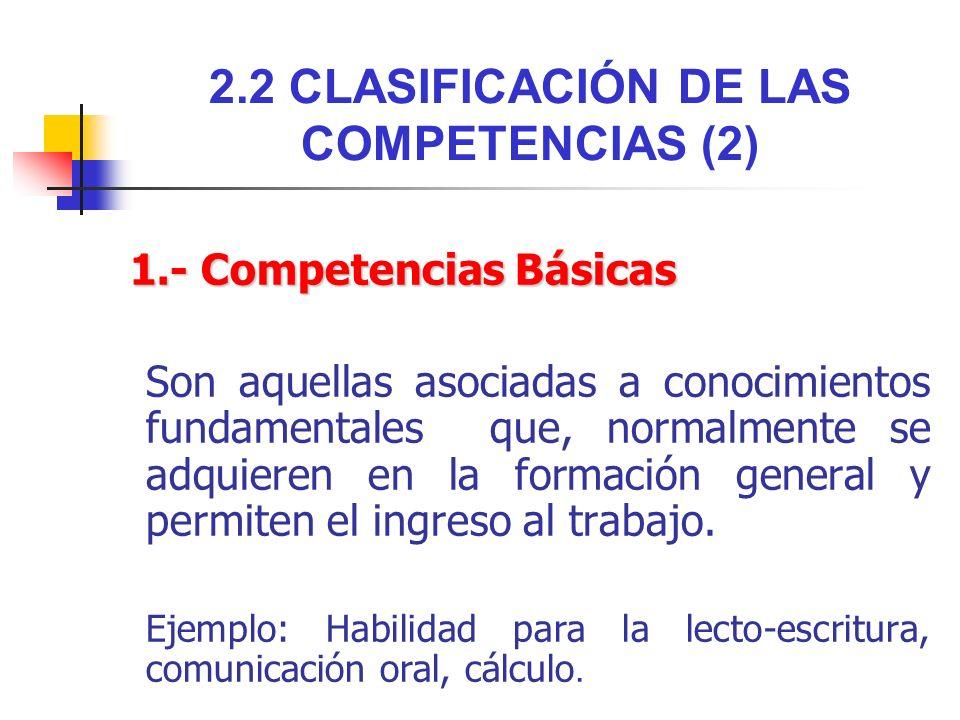 2.2 CLASIFICACIÓN DE LAS COMPETENCIAS (2) 1.- Competencias Básicas Son aquellas asociadas a conocimientos fundamentales que, normalmente se adquieren