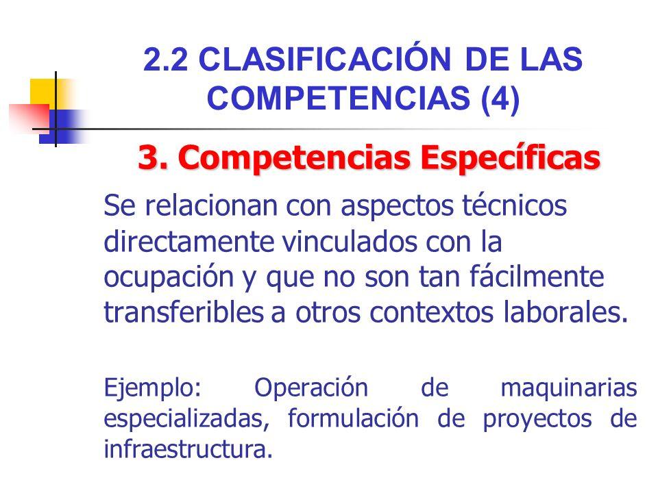 2.2 CLASIFICACIÓN DE LAS COMPETENCIAS (4) 3. Competencias Específicas Se relacionan con aspectos técnicos directamente vinculados con la ocupación y q